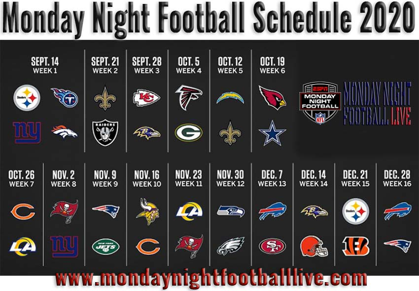 Monday Night Football Schedule 2020 Tv Channel Match Ups Predictions